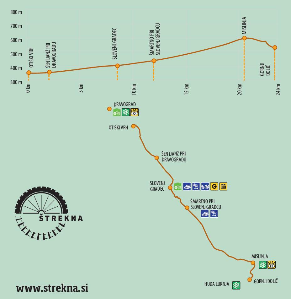 treking_kolesarjenje_koroska_strekna